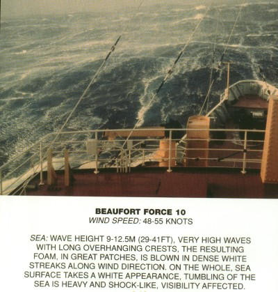 Beaufort Scale 10