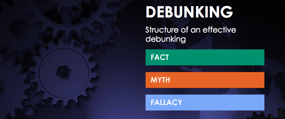 debunking structure